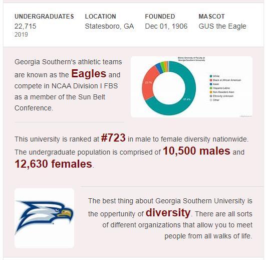Georgia Southern University History