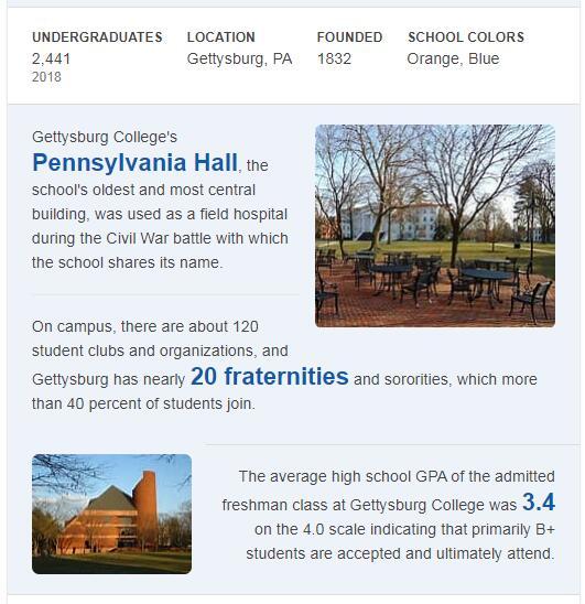 Gettysburg College History