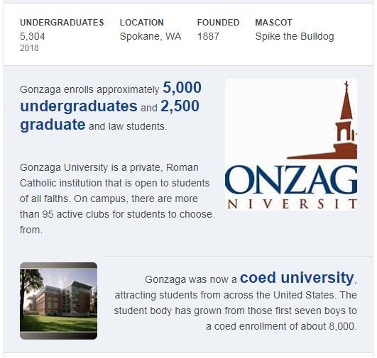 Gonzaga University History