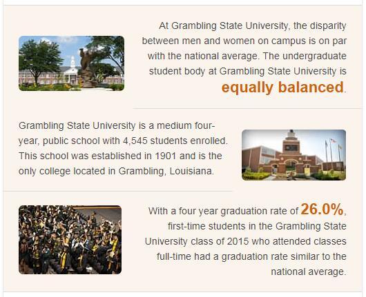 Grambling State University History