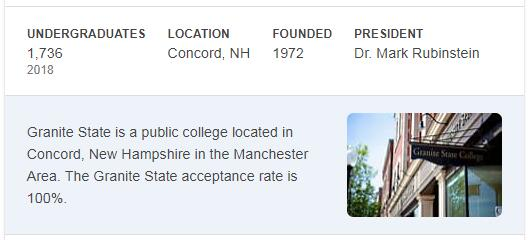 Granite State College History