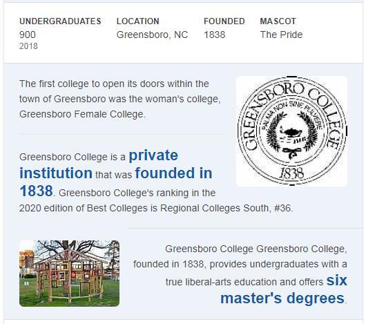 Greensboro College History