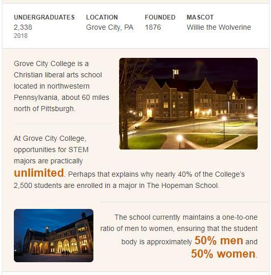 Grove City College History
