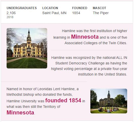 Hamline University History