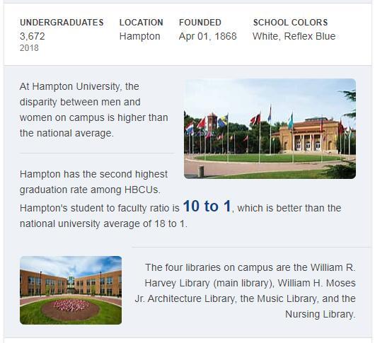 Hampton University History