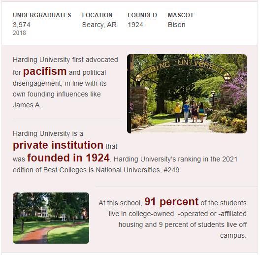 Harding University History