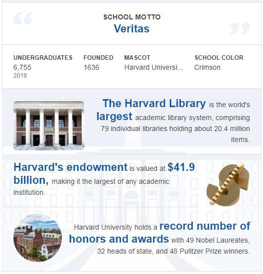 Harvard University History