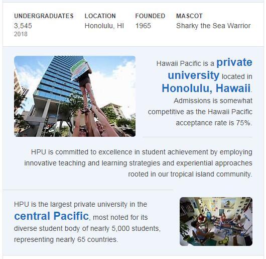 Hawaii Pacific University History