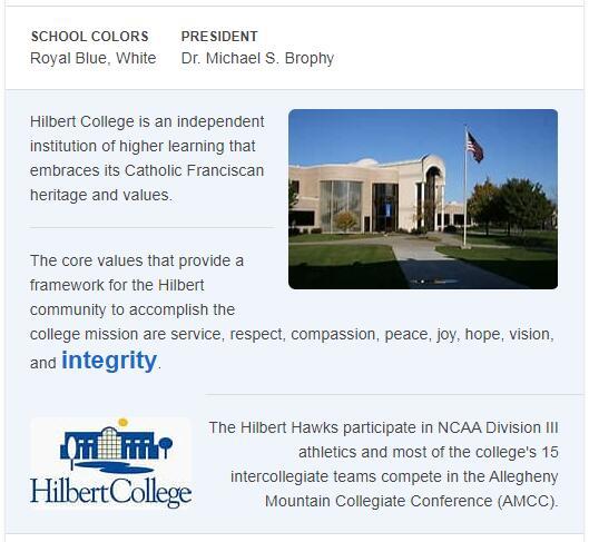 Hilbert College History