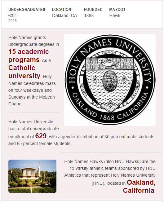 Holy Names University History