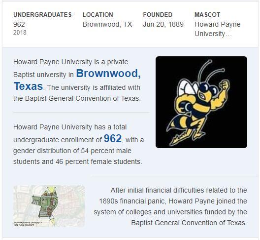 Howard Payne University History