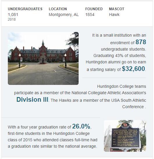 Huntingdon College History