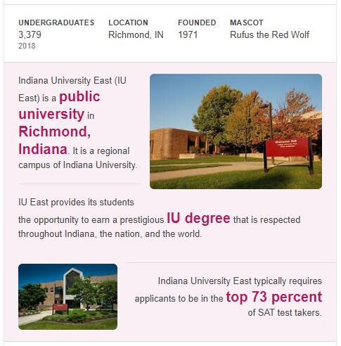 Indiana University East History