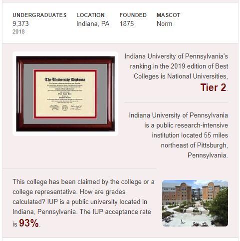 Indiana University of Pennsylvania History