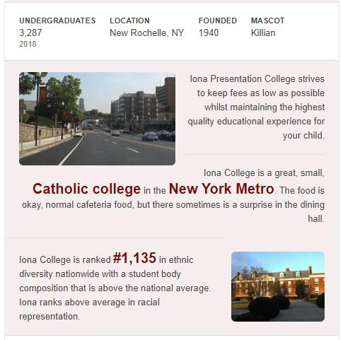 Iona College History