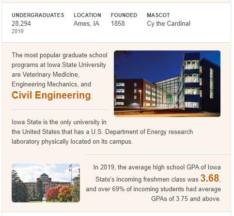 Iowa State University History