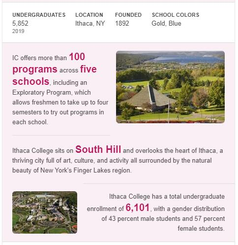 Ithaca College History
