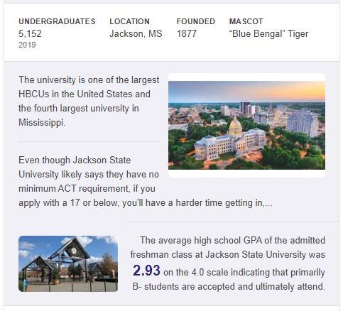 Jackson State University History