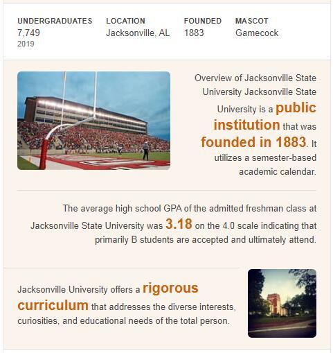 Jacksonville State University History