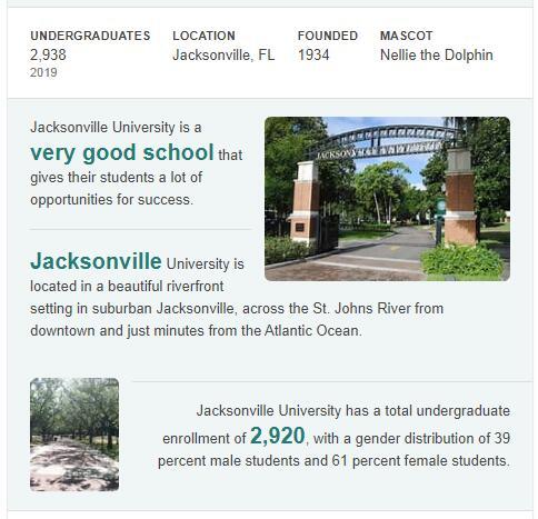 Jacksonville University History