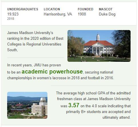 James Madison University History