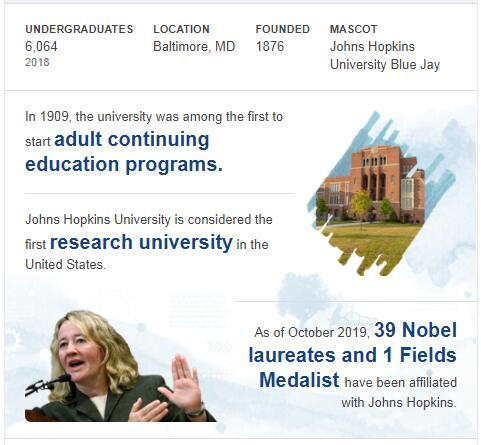 Johns Hopkins University History