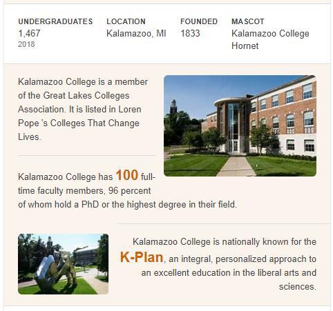 Kalamazoo College History