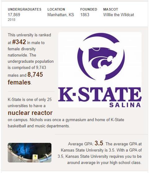 Kansas State University History