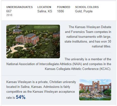 Kansas Wesleyan University History