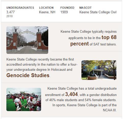 Keene State College History