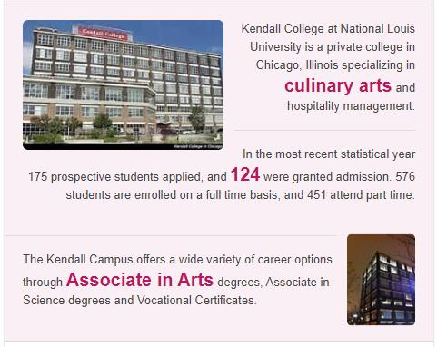Kendall College History