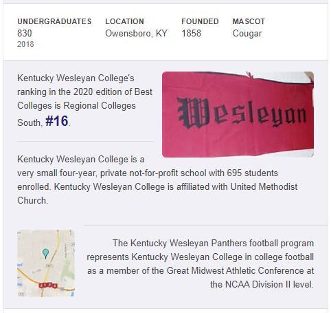 Kentucky Wesleyan College History