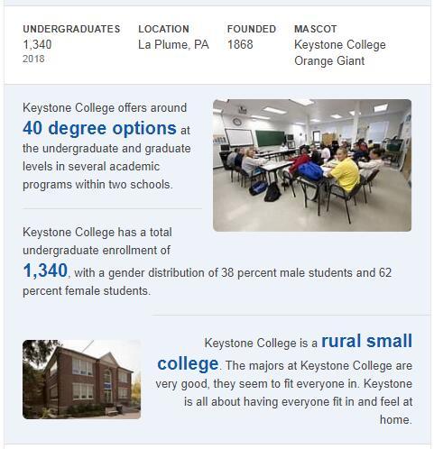 Keystone College History