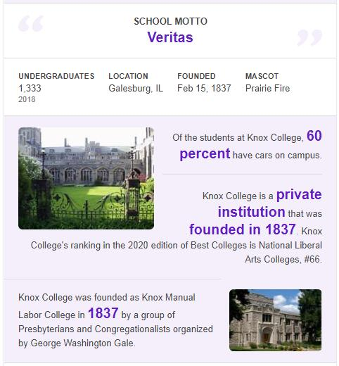 Knox College History
