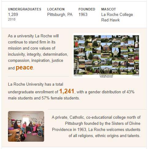La Roche College History