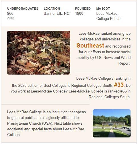 Lees-McRae College History