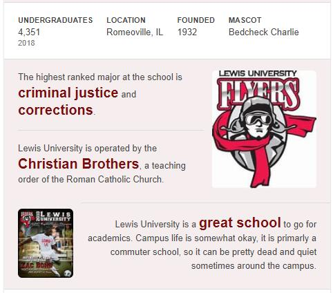 Lewis University History