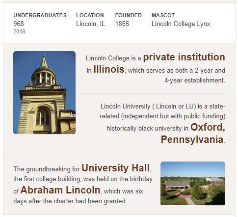 Lincoln College History