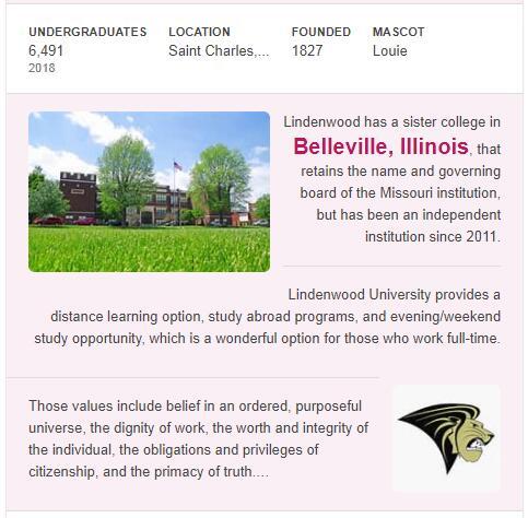 Lindenwood University History