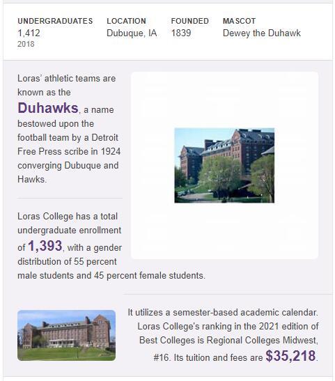 Loras College History