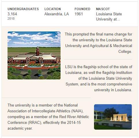 Louisiana State University-Alexandria History