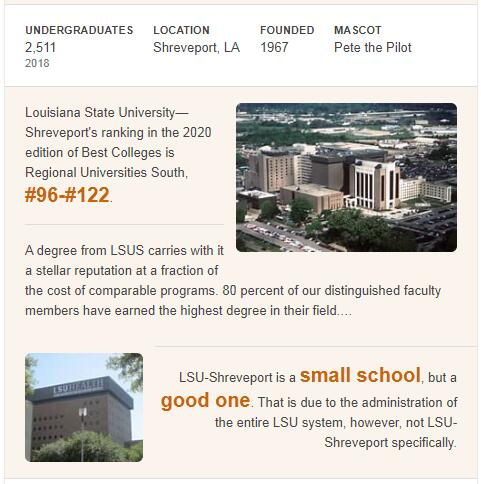 Louisiana State University-Shreveport History