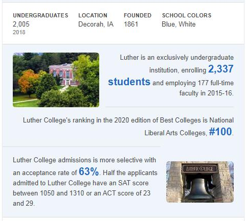 Luther College History