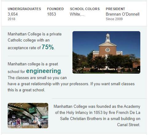 Manhattan College History