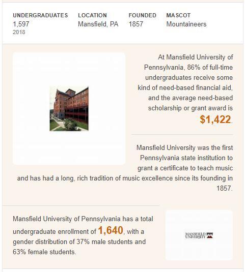 Mansfield University of Pennsylvania History