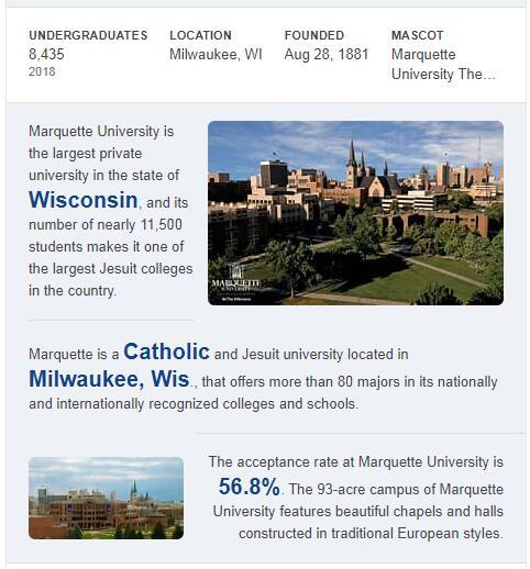 Marquette University History