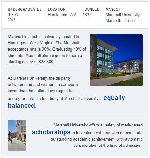 Marshall University History