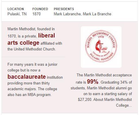 Martin Methodist College History