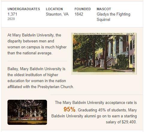 Mary Baldwin College History