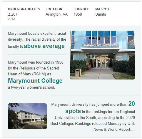 Marymount University History